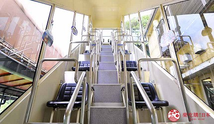 德島祖谷搭乘纜車的內部